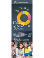 NAD Education Stats - brochure