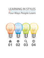 Learning in Styles Participant Booklet