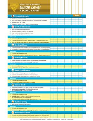 Guide Record Chart - Investiture Achievement