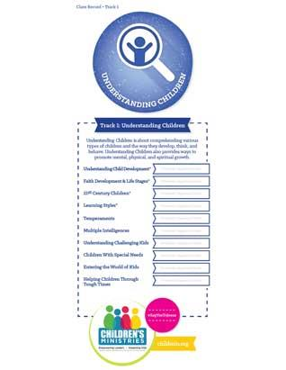 Understanding Children - Certification Check-off Card