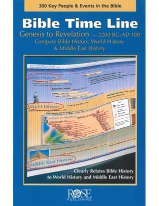 Bible Time Line