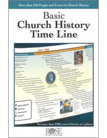 Basic Church History Time Line
