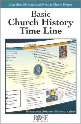 Basic Church History Time Lime